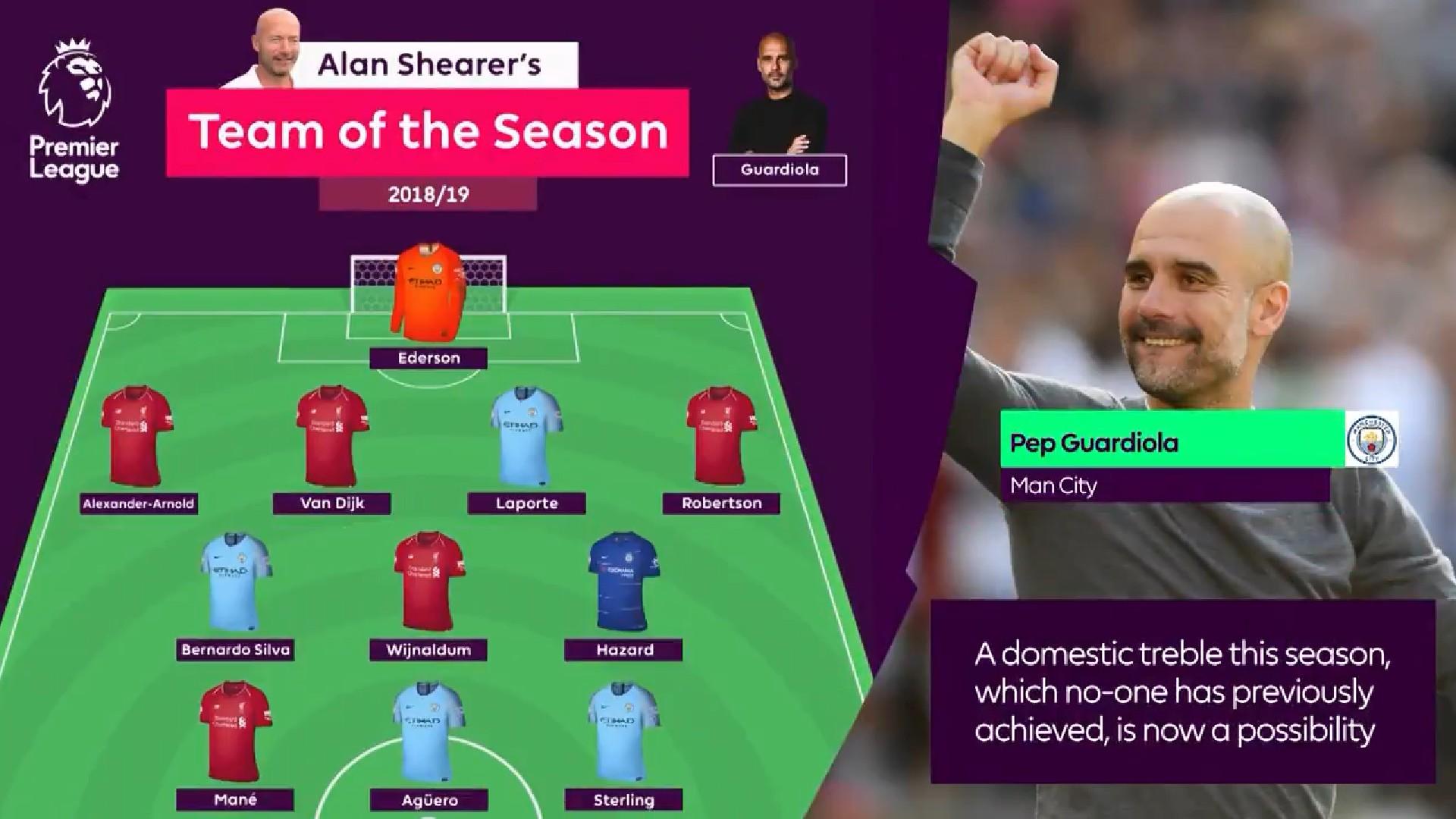 希勒评英超赛季最佳阵:曼城、利物浦各5将,阿扎尔入选