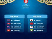 U19女足亚锦赛分组结果出炉:中日韩三强U19女足同组