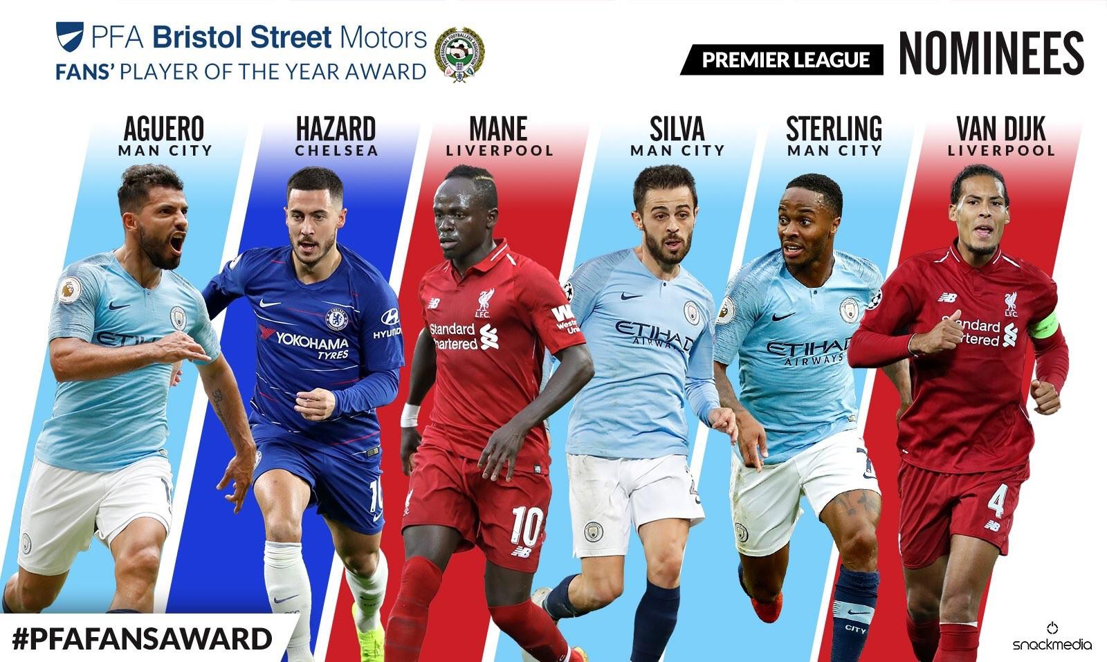 PFA球迷票选最佳球员候选:曼城、利物浦占五席,阿扎尔入围