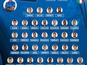 意大利歐預賽名單:小基恩、夸利亞雷拉入選