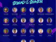 官方公布本賽季歐冠最佳陣容候選名單,梅羅領銜小盧卡斯入選