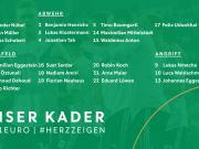 德國U21歐青賽最終大名單:克洛斯特曼和塔領銜