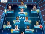 美洲杯最貴11人陣容:梅西領銜,巴西7人入選