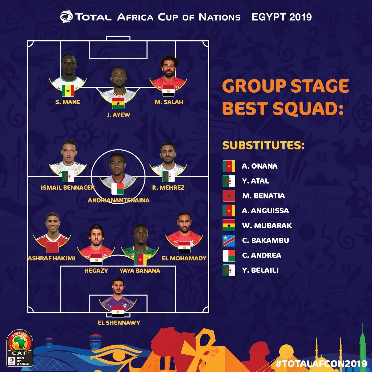 非洲杯小组赛最佳阵:马内、萨拉赫领衔,巴坎布进替补