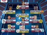 德转列拜仁今夏11人转会目标:6人已被截胡,另5人希望渺茫