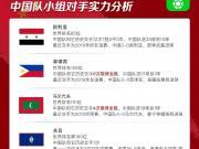2022年世界杯亚洲区预选赛40强赛中国队小组对手实力分析!