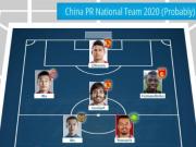 德转预测2020年国足主力阵容:四名归化球员在列