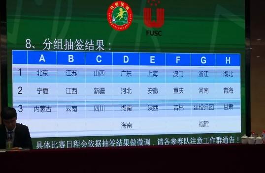 学运会大学男足预赛今日打响,北理工代表北京出战