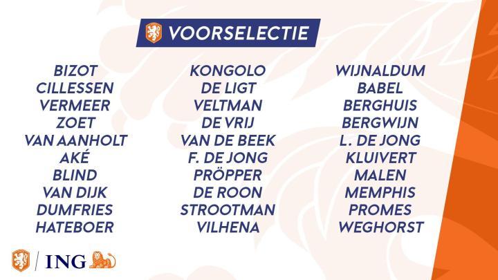 荷兰新一期国家队大名单:范戴克领衔,小将马伦入选