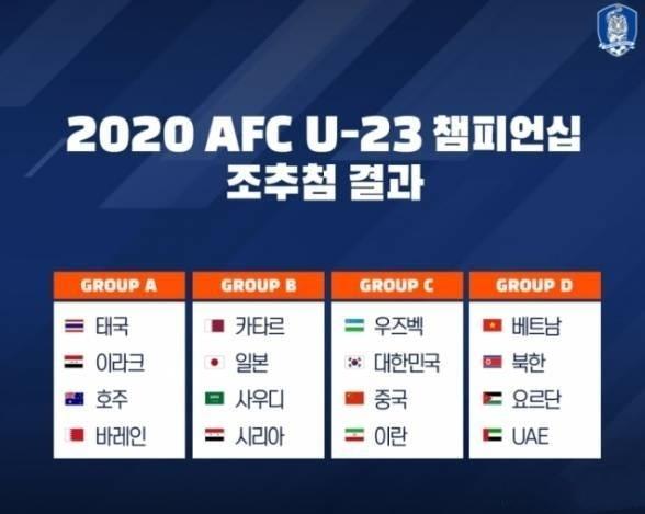 u23亚洲杯赛程 韩媒谈U23亚洲杯抽签:中国队被认为相对较弱