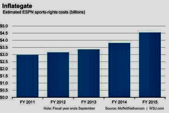 体育,是建立在权利IP(intellecture...