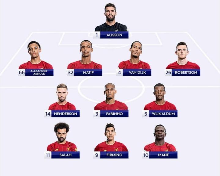 天空体育调侃红魔,利物浦&曼联目前最佳11人全都是红军球员