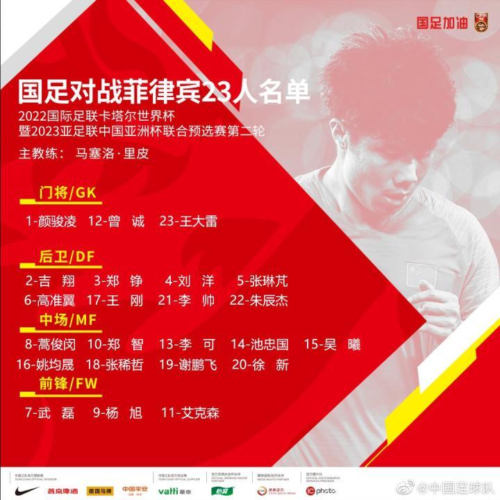 国足23人名单:武磊、艾克森领衔,韦世豪、杨立瑜落选