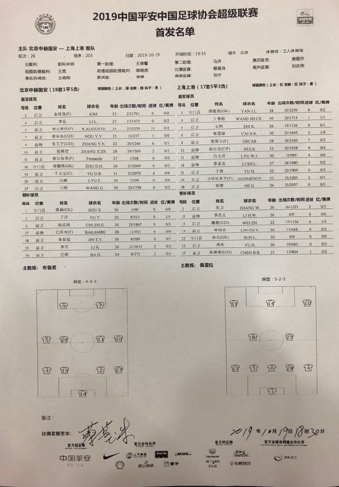 2019赛季中超联赛第二十六轮,北京中赫国安VS...