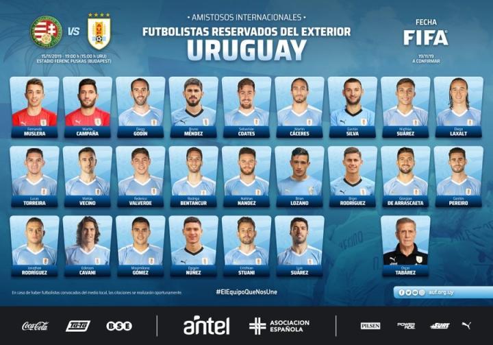 乌拉圭最新一期海外联赛球员大名单:苏亚雷斯和卡瓦尼领衔