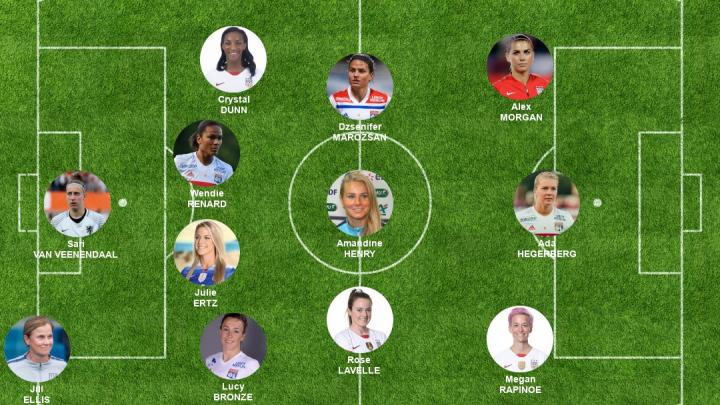 IFFHS年度最佳女足阵容:里昂女足五人入选成最大赢家