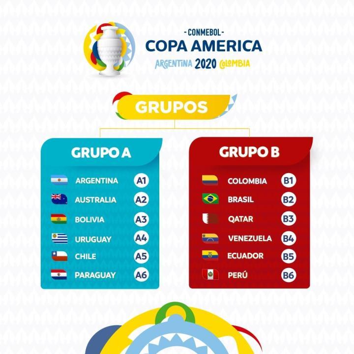 2020美洲杯抽签分组:巴西遇卡塔尔,阿根廷与澳大利亚同组
