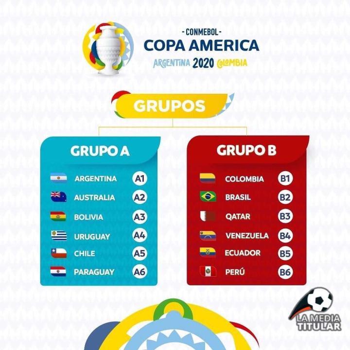 2020年阿根廷,哥伦比亚美洲杯分组结果及阿根廷...