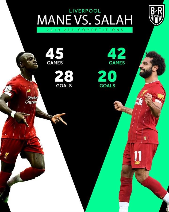 利物浦新大腿!馬內2019年的進球效率要高於薩拉赫