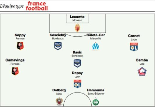 【官方】在法甲第2轮 昂热0:2波尔多的比赛中,...